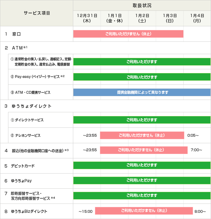 郵便 局 年始 窓口 郵便局 日本郵便株式会社 - Japan